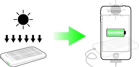 como-funciona-cargador-solar